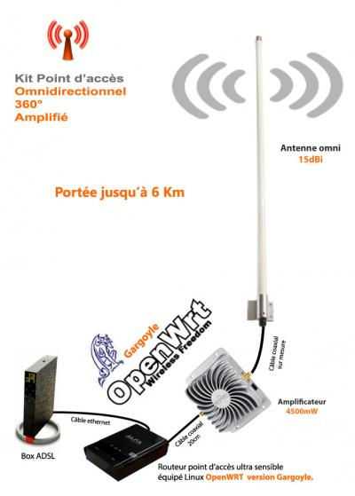 2.4Ghz Antene omni 20dbi+booster wiifi+router